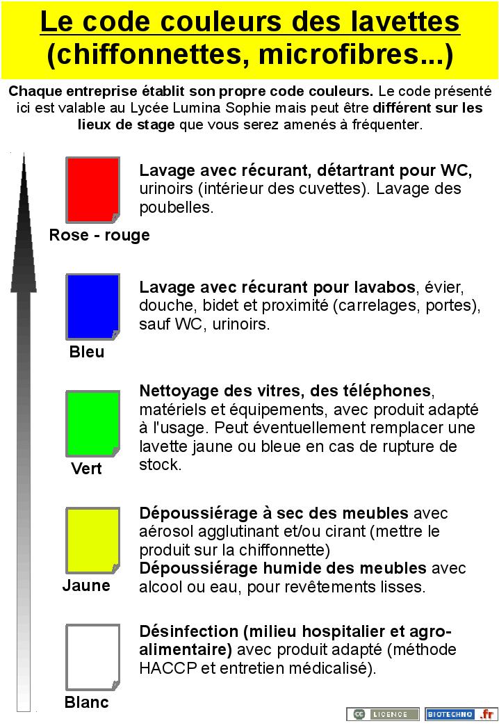 Code couleur cuisine 28 images cuisine bleu gris - Code couleur cuisine ...